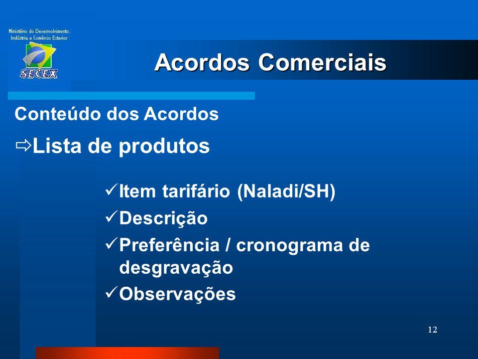 Acordos Comerciais Lista de produtos Conteúdo dos Acordos