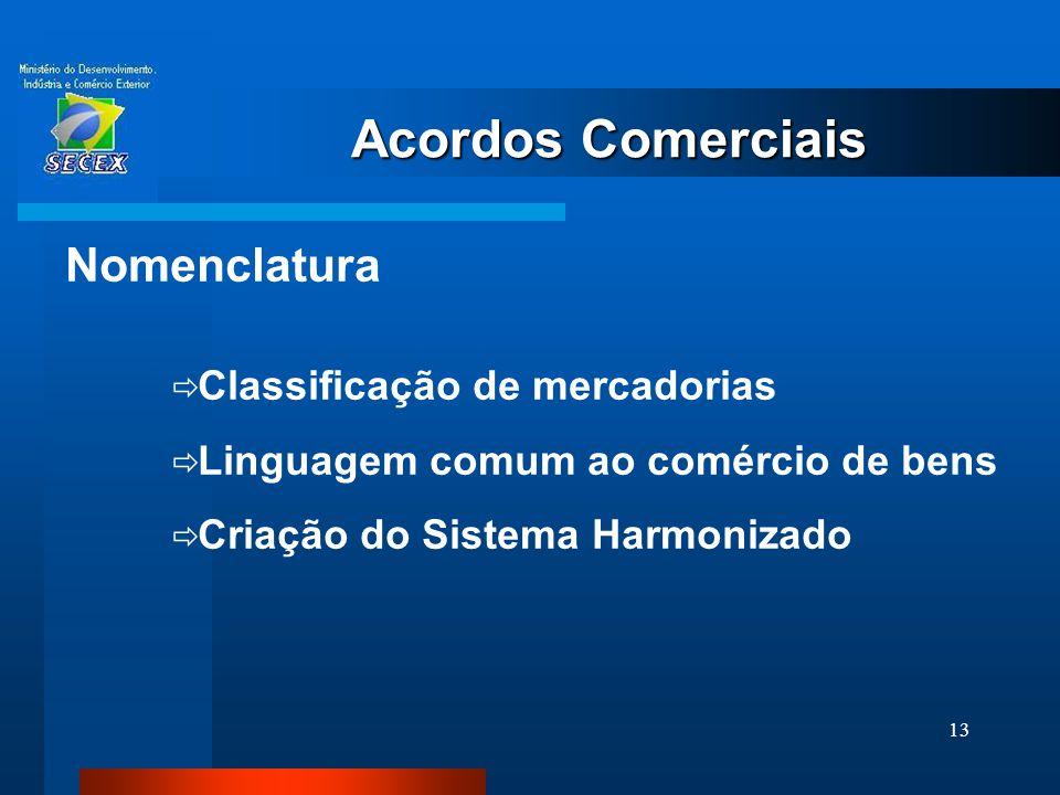 Acordos Comerciais Nomenclatura Classificação de mercadorias
