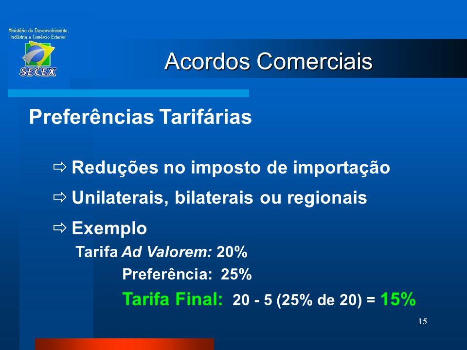 Acordos Comerciais Preferências Tarifárias