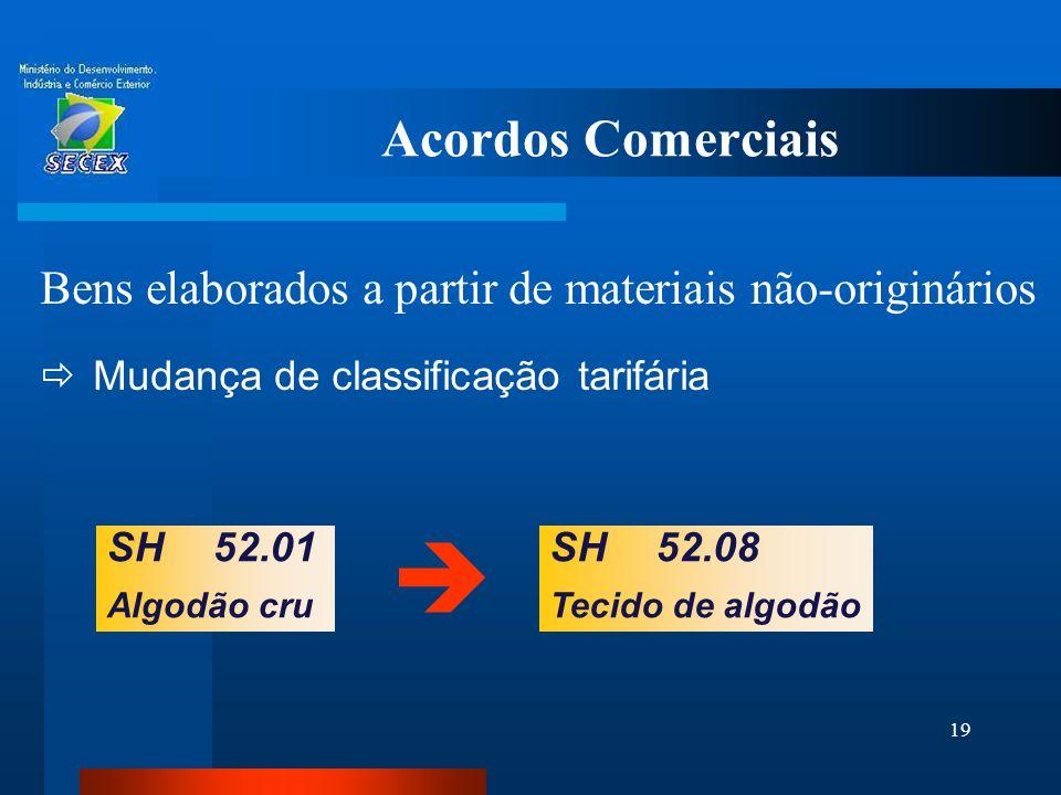 Acordos Comerciais Bens elaborados a partir de materiais não-originários. Mudança de classificação tarifária.
