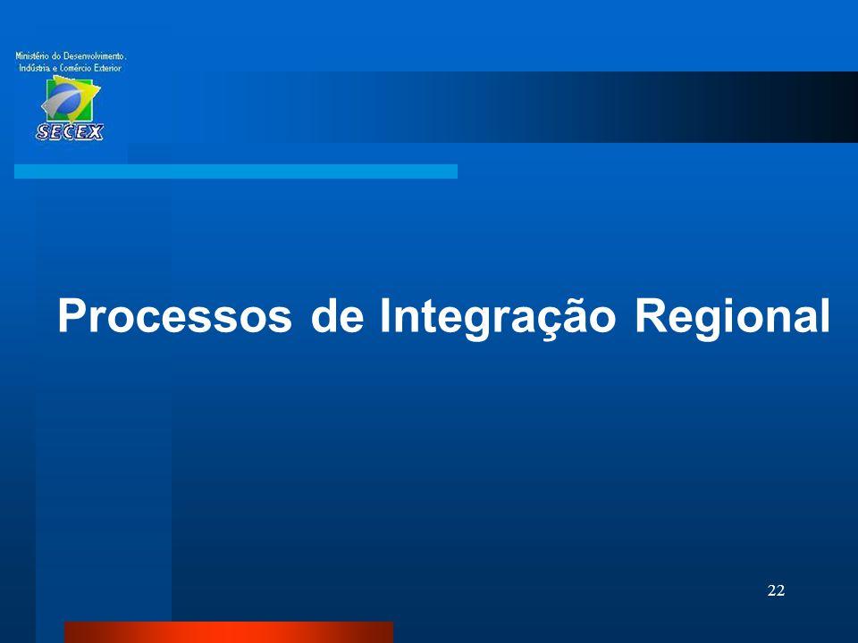 Processos de Integração Regional