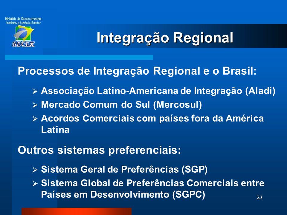 Integração Regional Processos de Integração Regional e o Brasil: