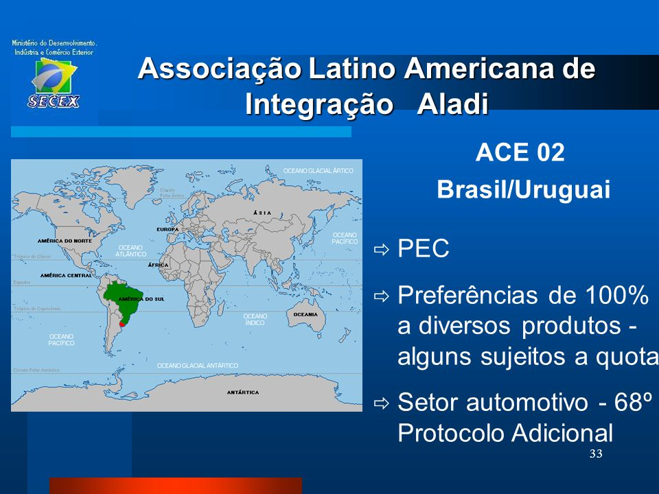 Associação Latino Americana de Integração Aladi