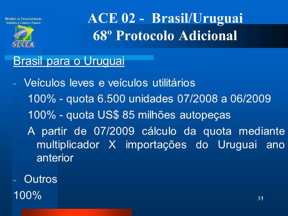 ACE 02 - Brasil/Uruguai 68º Protocolo Adicional