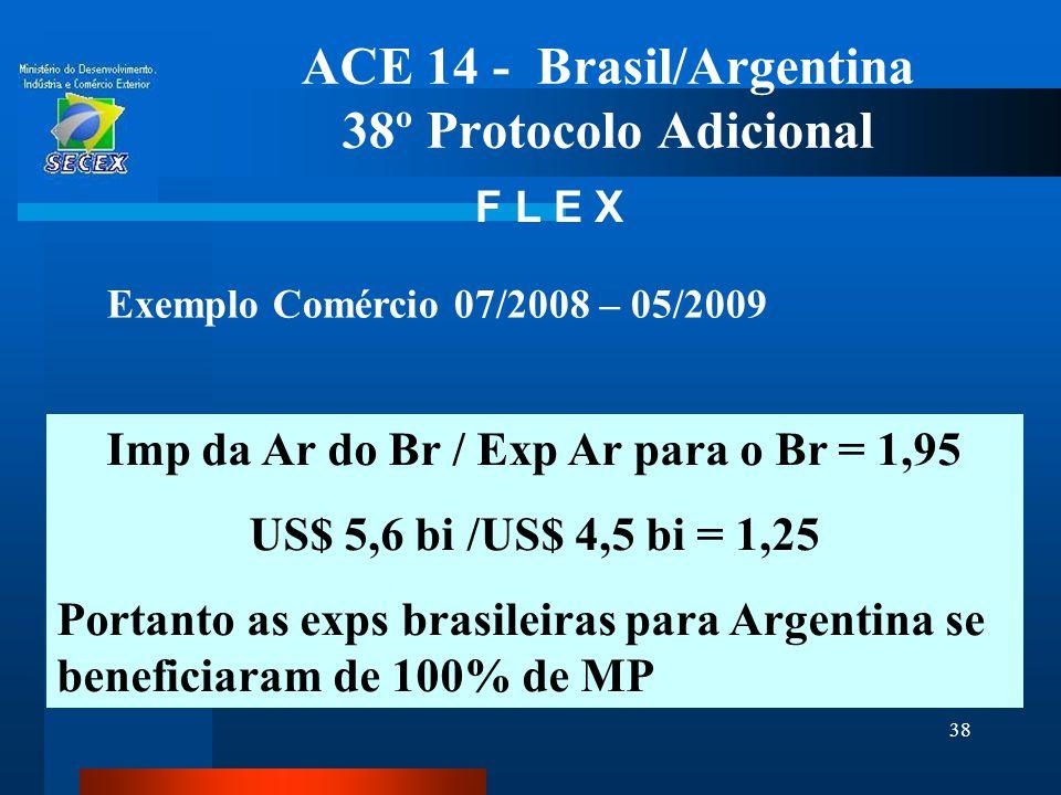 ACE 14 - Brasil/Argentina 38º Protocolo Adicional