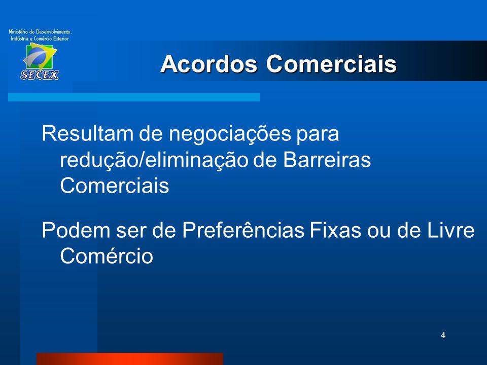 Acordos Comerciais Resultam de negociações para redução/eliminação de Barreiras Comerciais.