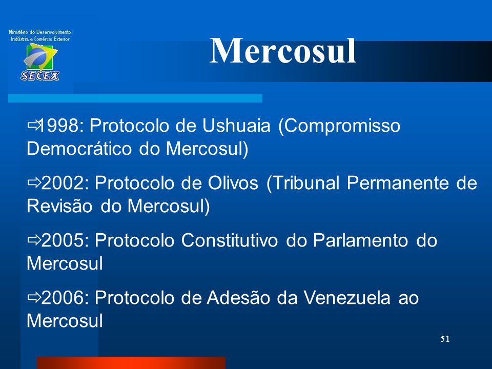 Mercosul 1998: Protocolo de Ushuaia (Compromisso Democrático do Mercosul) 2002: Protocolo de Olivos (Tribunal Permanente de Revisão do Mercosul)