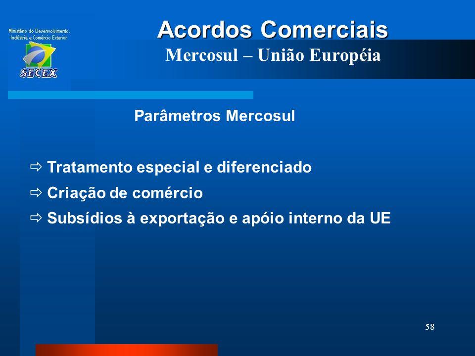Acordos Comerciais Mercosul – União Européia