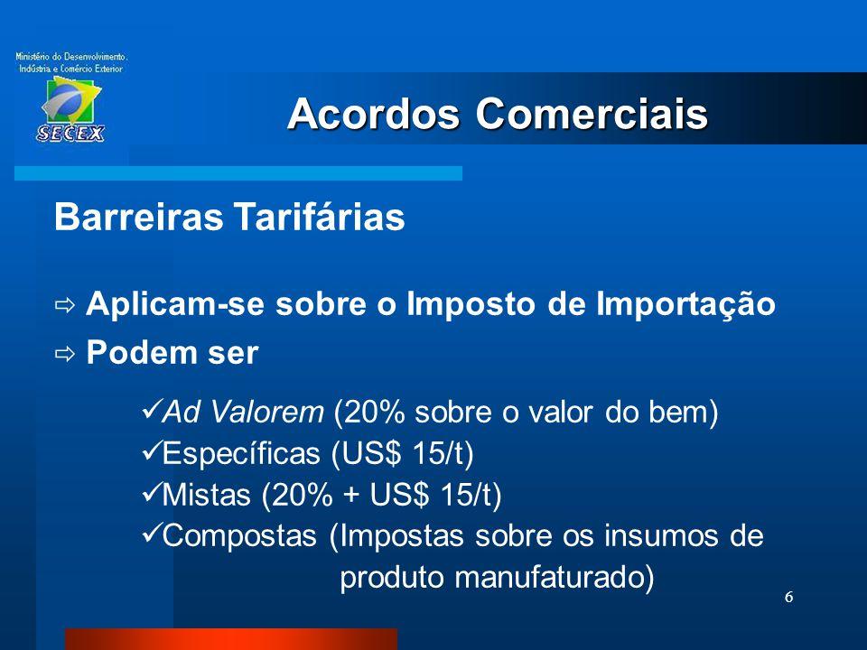 Acordos Comerciais Barreiras Tarifárias