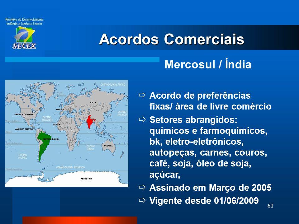 Acordos Comerciais Mercosul / Índia