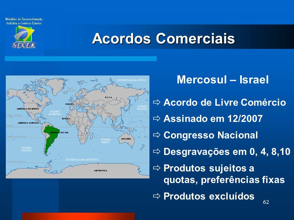 Acordos Comerciais Acordo de Livre Comércio Assinado em 12/2007