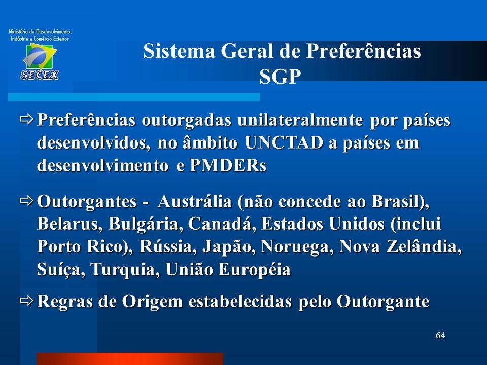 Sistema Geral de Preferências SGP