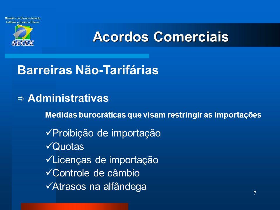 Acordos Comerciais Barreiras Não-Tarifárias Administrativas