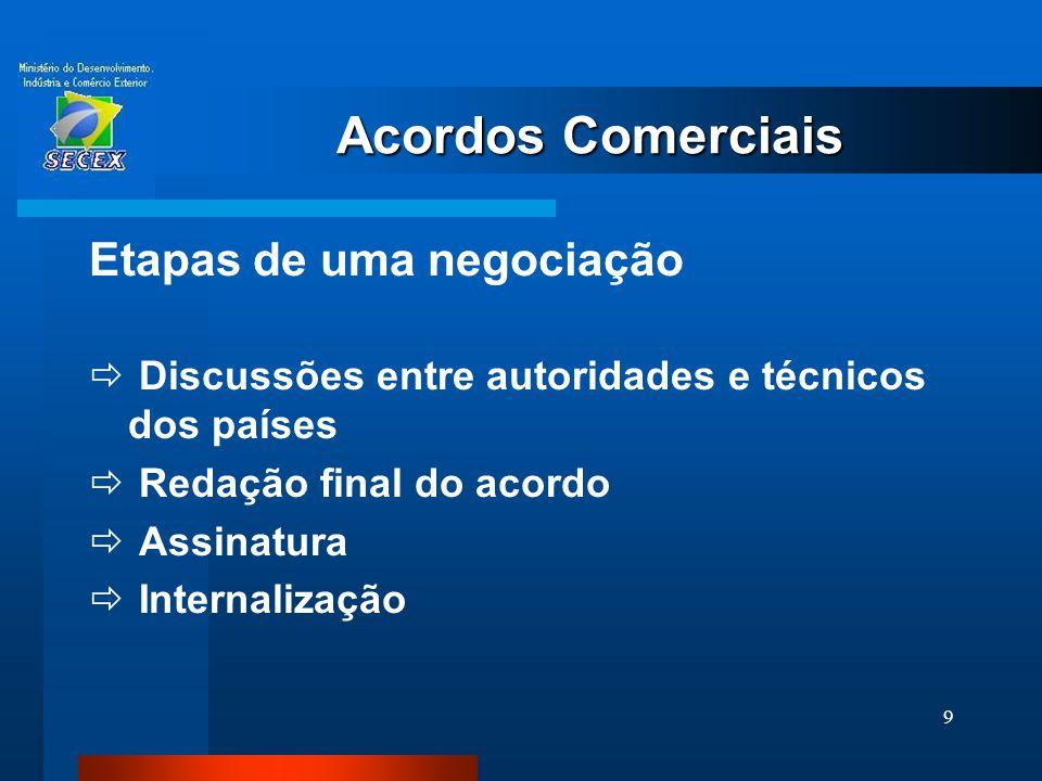 Acordos Comerciais Etapas de uma negociação