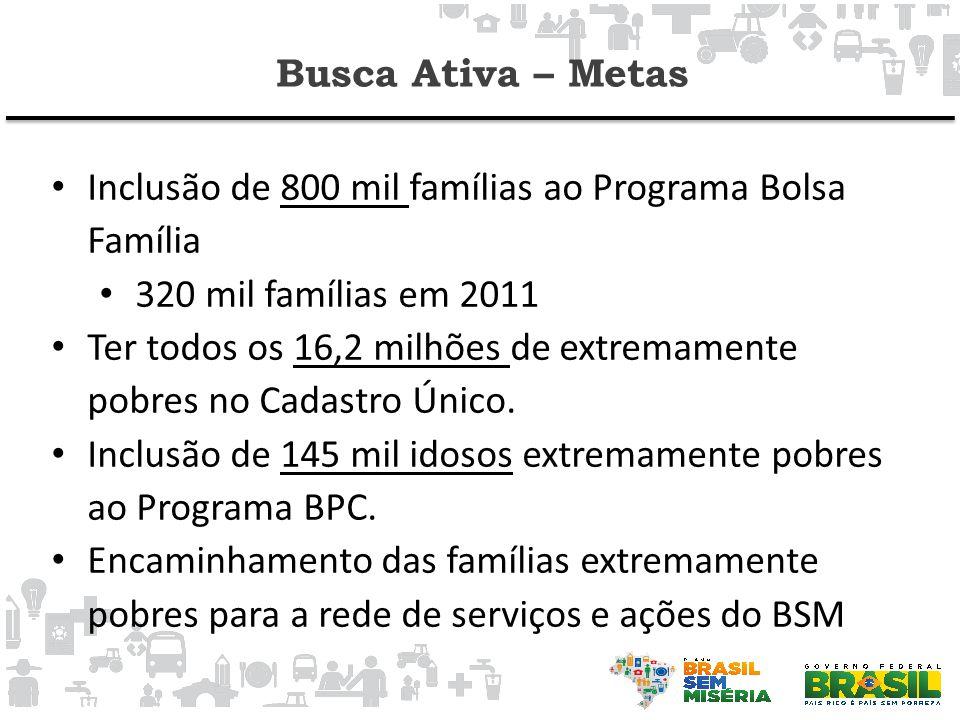 Busca Ativa – Metas Inclusão de 800 mil famílias ao Programa Bolsa Família. 320 mil famílias em 2011.