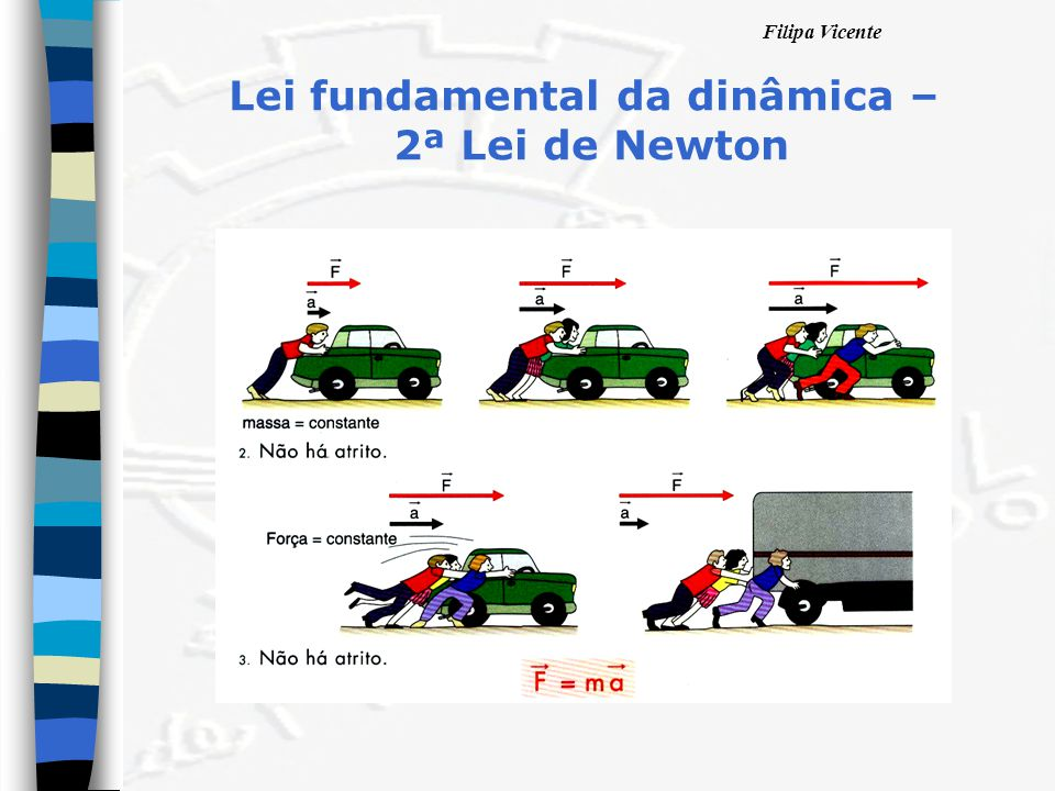 Lei fundamental da dinâmica – 2ª Lei de Newton