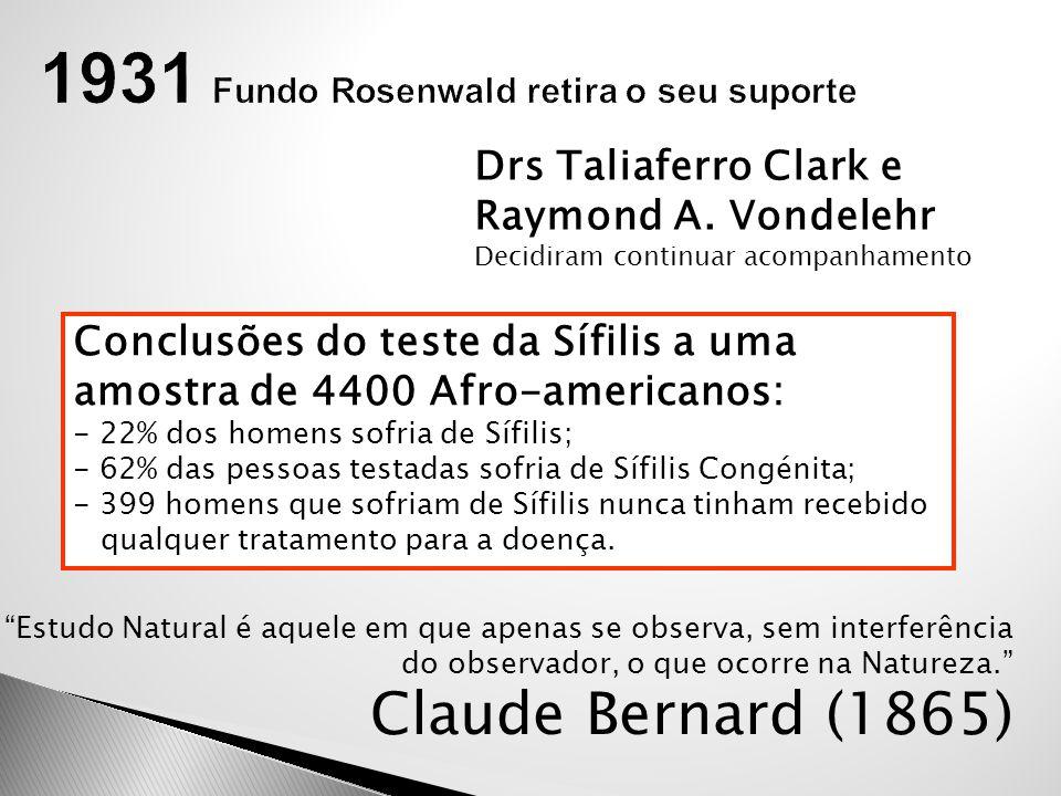 1931 Fundo Rosenwald retira o seu suporte