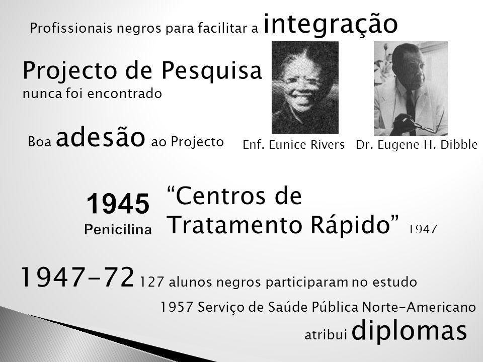 1945 Penicilina 1947-72 127 alunos negros participaram no estudo