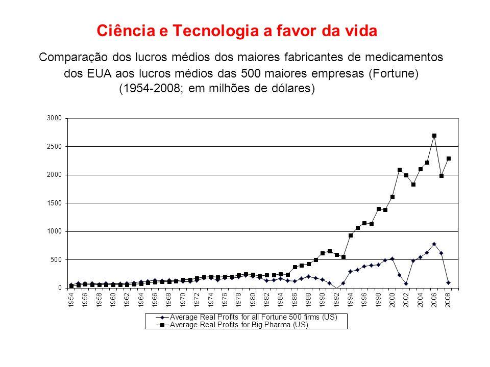 Ciência e Tecnologia a favor da vida