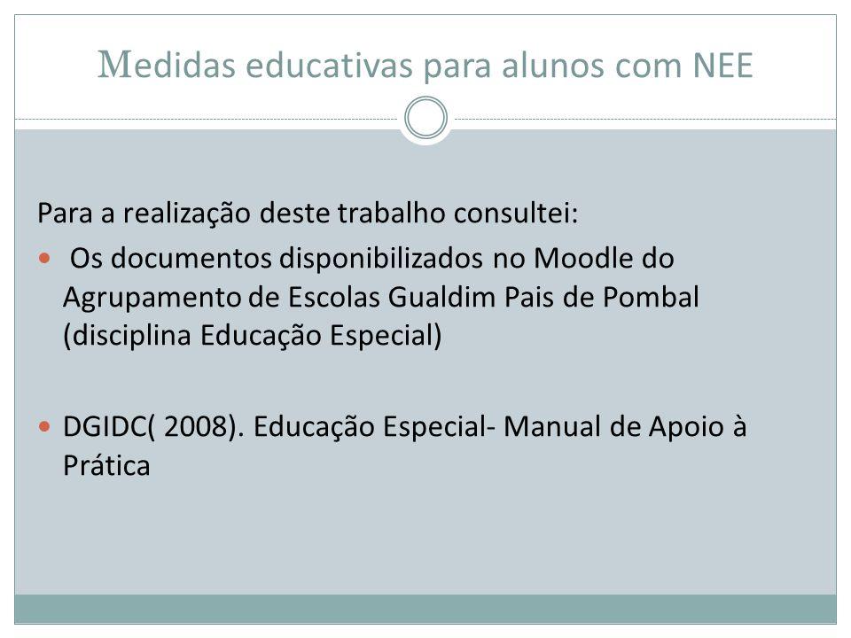 Medidas educativas para alunos com NEE