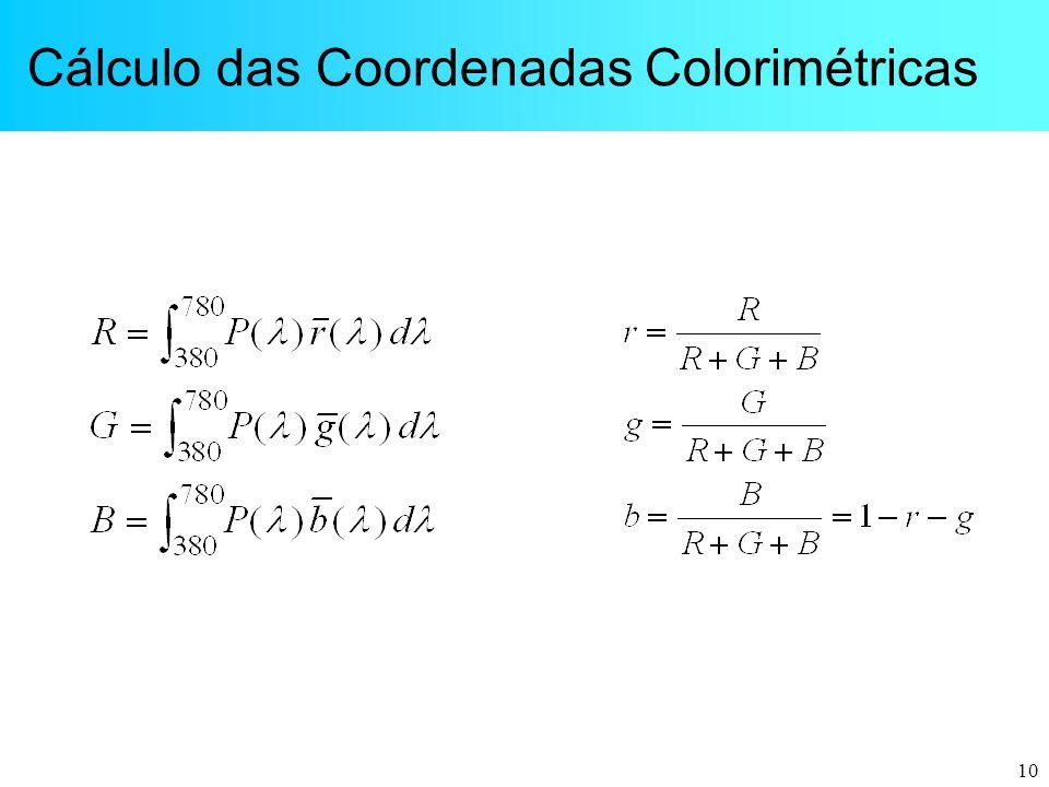 Cálculo das Coordenadas Colorimétricas