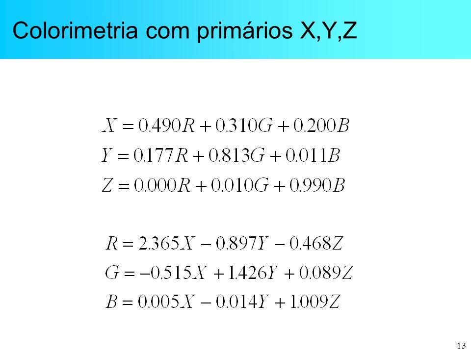 Colorimetria com primários X,Y,Z