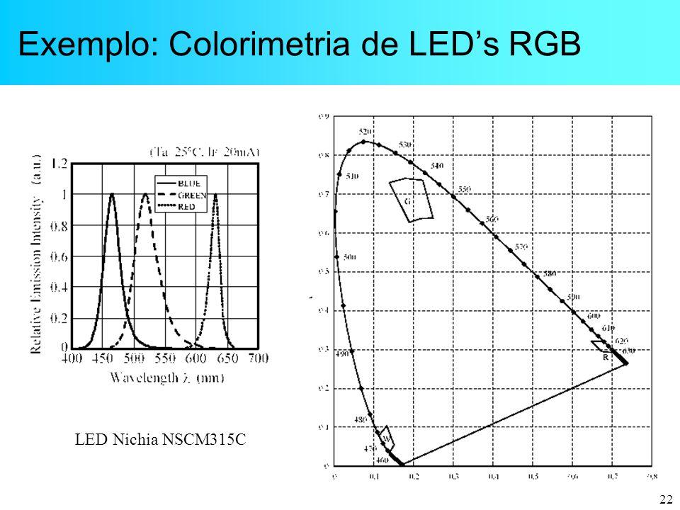 Exemplo: Colorimetria de LED's RGB