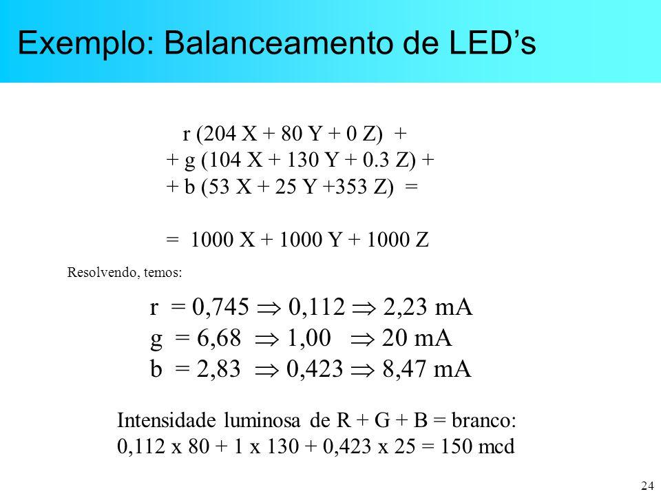 Exemplo: Balanceamento de LED's