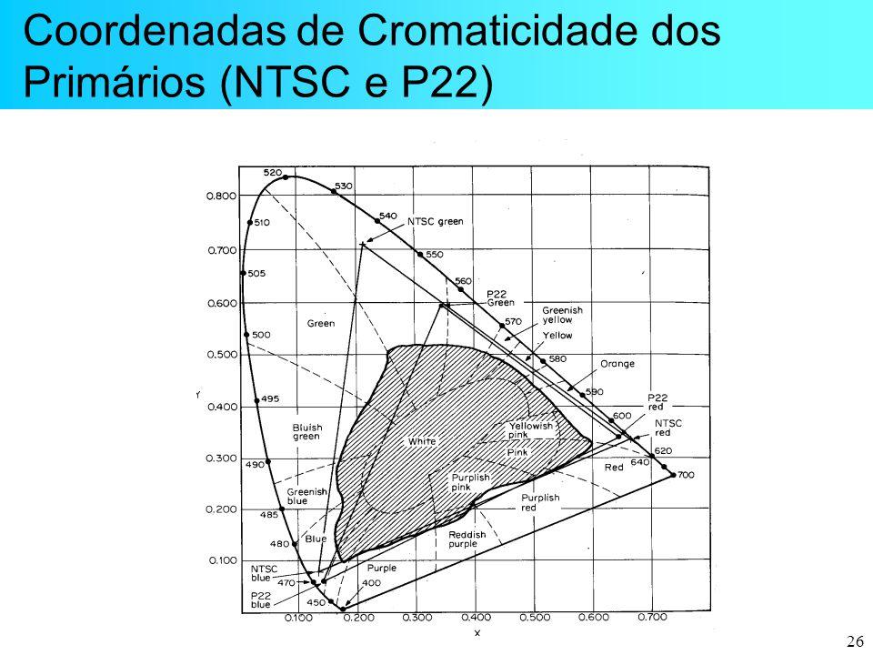 Coordenadas de Cromaticidade dos Primários (NTSC e P22)