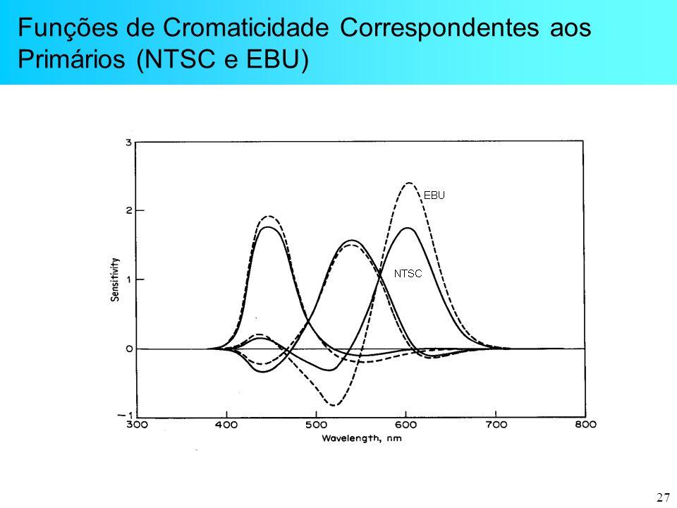 Funções de Cromaticidade Correspondentes aos Primários (NTSC e EBU)