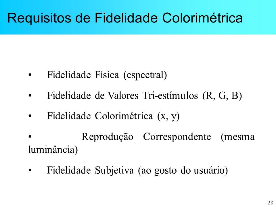 Requisitos de Fidelidade Colorimétrica