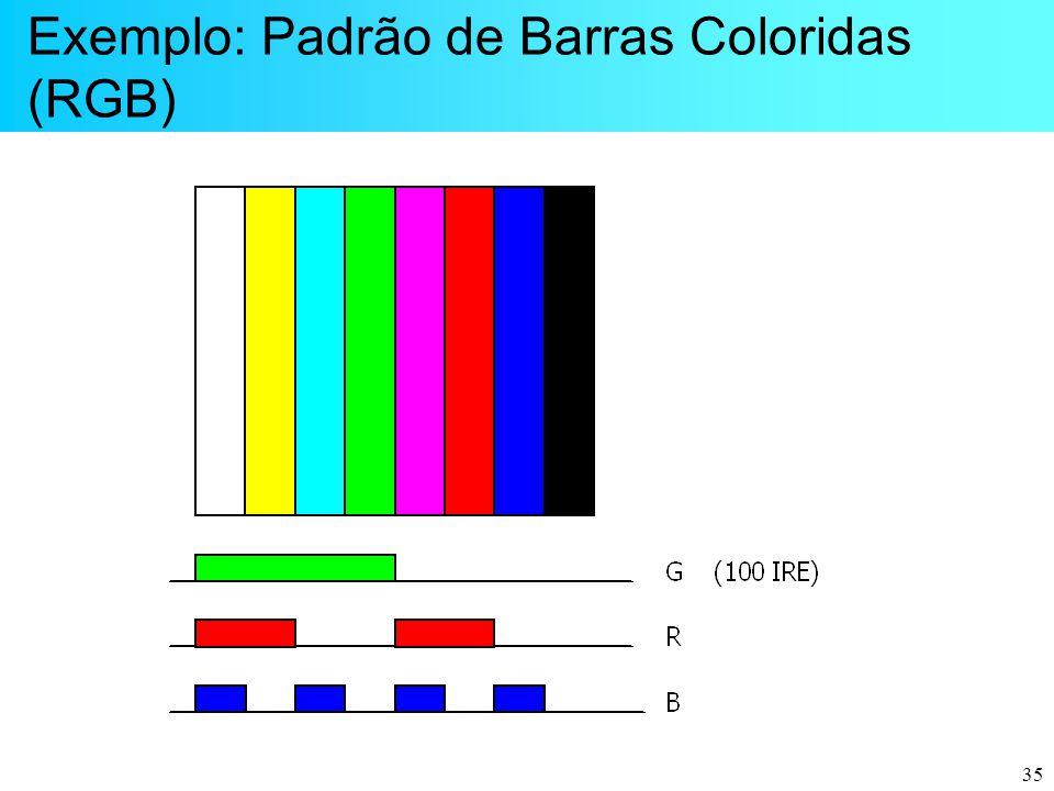 Exemplo: Padrão de Barras Coloridas (RGB)