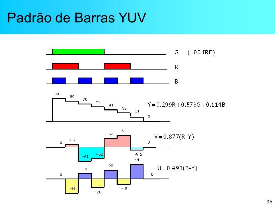 Padrão de Barras YUV