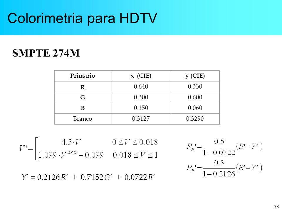 Colorimetria para HDTV