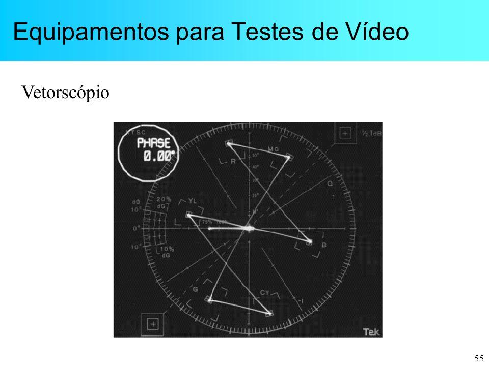 Equipamentos para Testes de Vídeo