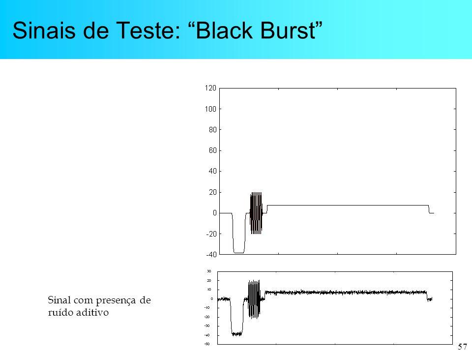 Sinais de Teste: Black Burst