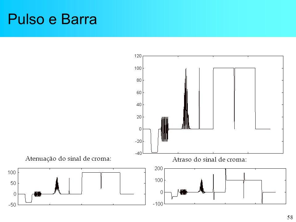 Pulso e Barra Atenuação do sinal de croma: Atraso do sinal de croma: