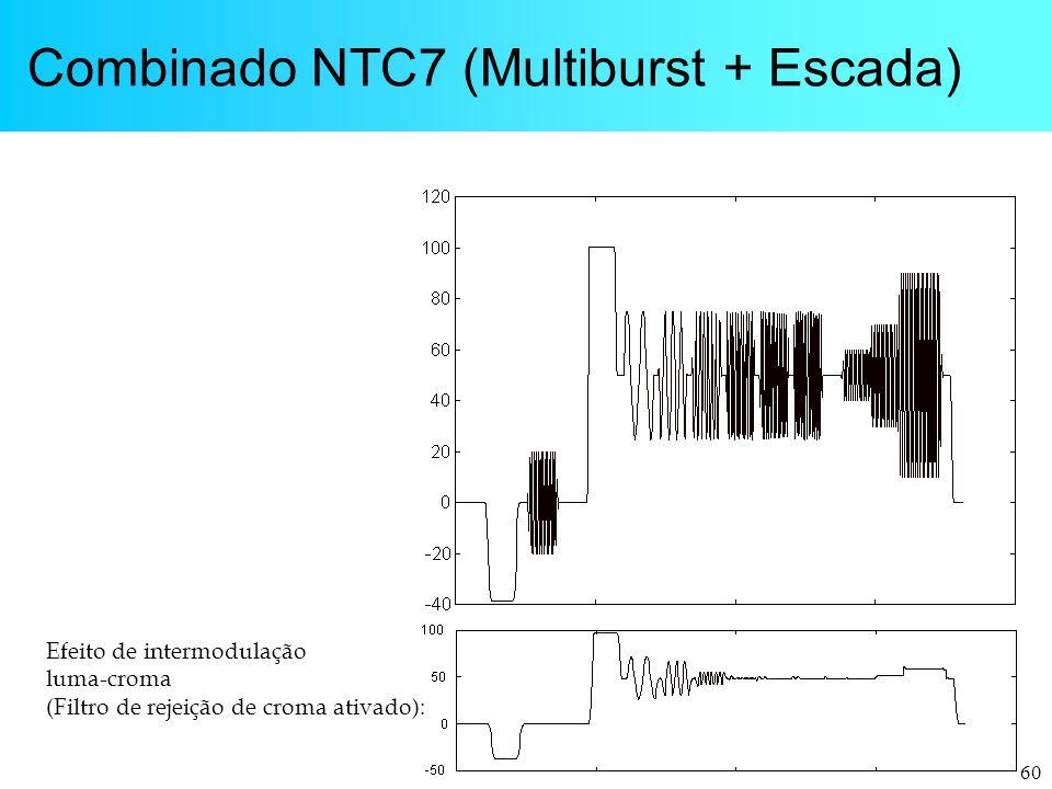 Combinado NTC7 (Multiburst + Escada)