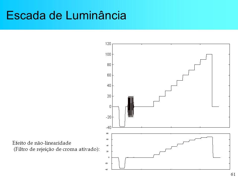 Escada de Luminância Efeito de não-linearidade