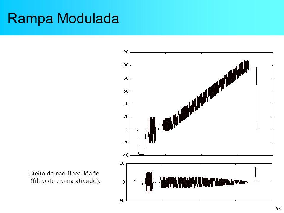 Rampa Modulada Efeito de não-linearidade (filtro de croma ativado):
