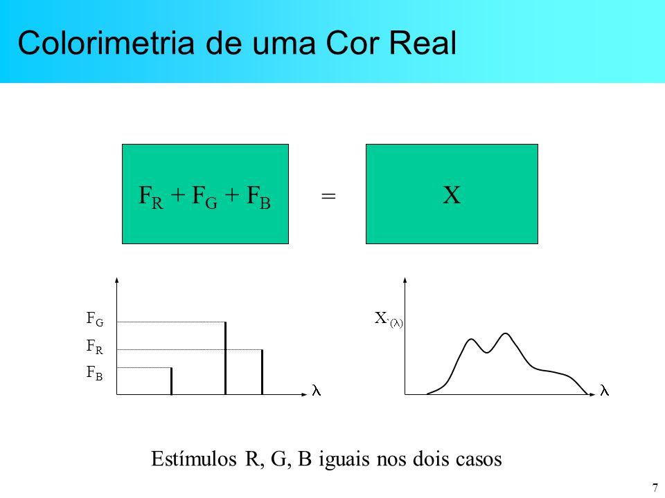 Colorimetria de uma Cor Real
