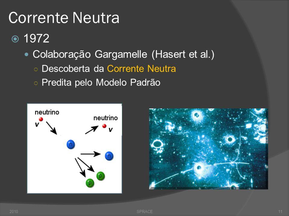 Corrente Neutra 1972 Colaboração Gargamelle (Hasert et al.)