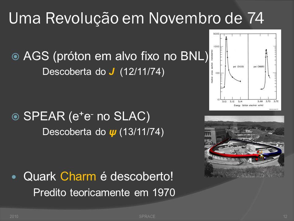 Uma Revolução em Novembro de 74