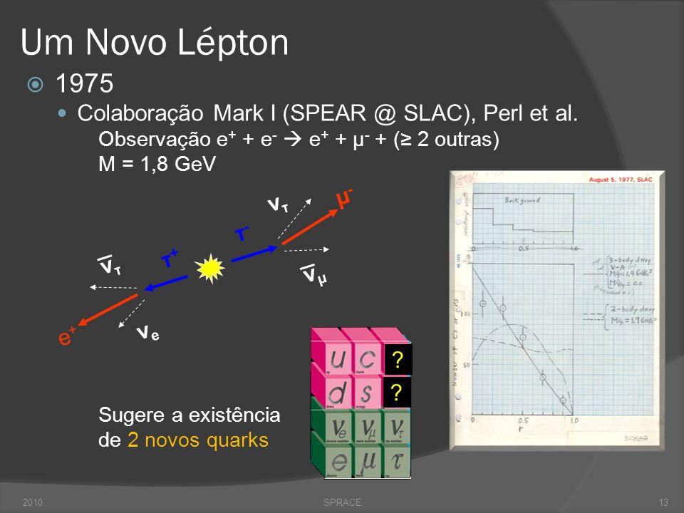 Um Novo Lépton 1975 Colaboração Mark I (SPEAR @ SLAC), Perl et al. μ-