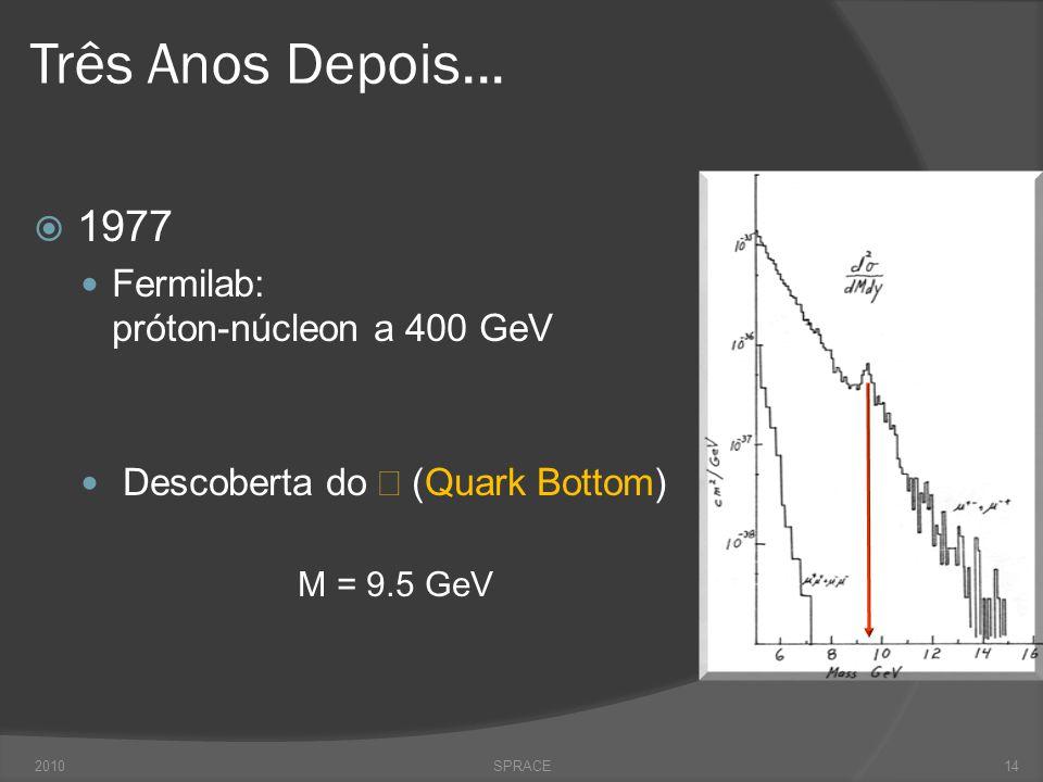 Três Anos Depois... 1977 Fermilab: próton-núcleon a 400 GeV