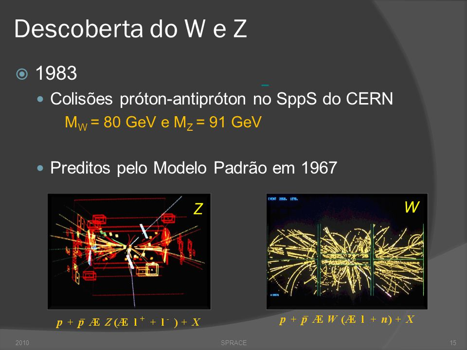 Descoberta do W e Z 1983 Colisões próton-antipróton no SppS do CERN