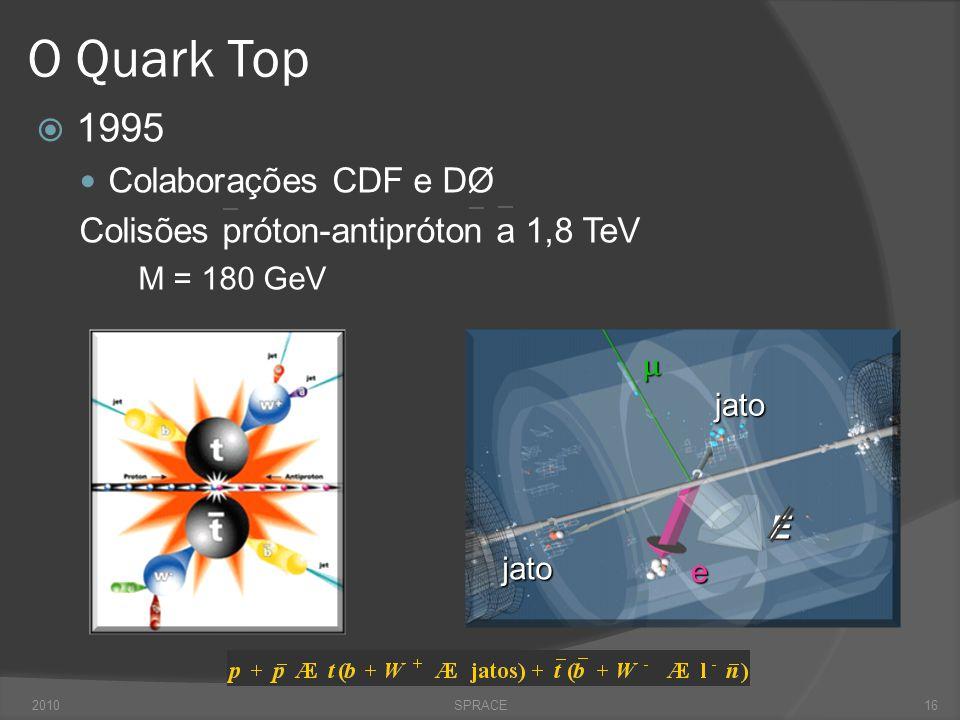O Quark Top 1995 Colaborações CDF e DØ