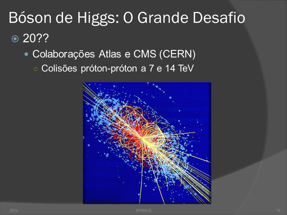 Bóson de Higgs: O Grande Desafio