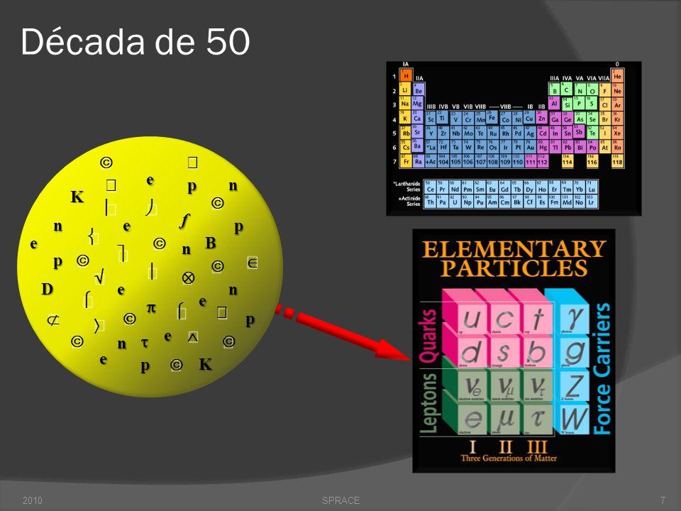Década de 50 Ξ Ω p γ μ ν t ρ η Φ ψ χ Δ Σ B K e f ω D n π Λ