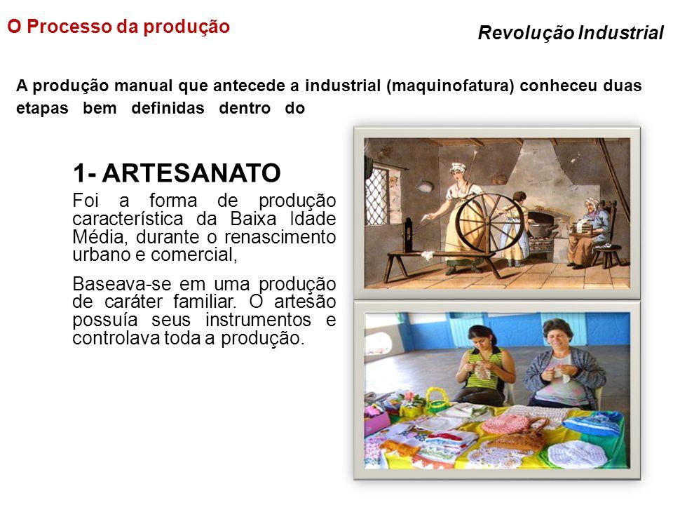 1- ARTESANATO O Processo da produção Revolução Industrial